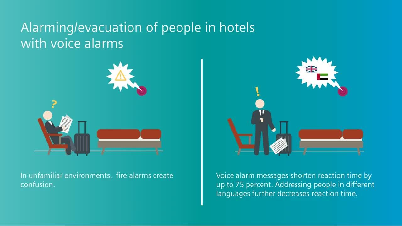 Alarming and evacuation   Fire safety   Siemens