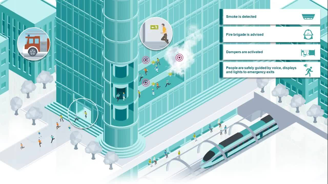 Cerberus PRO (EN) | Fire protection systems | Siemens