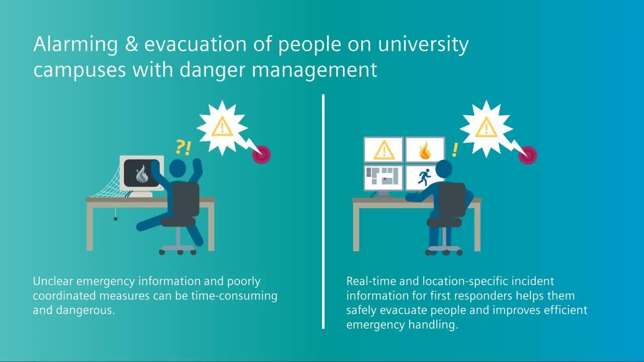 Alarming and evacuation | Fire safety | Siemens