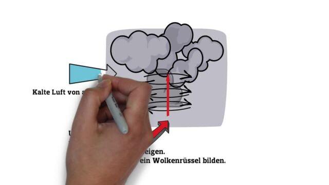 Wie entstehen Tornados?