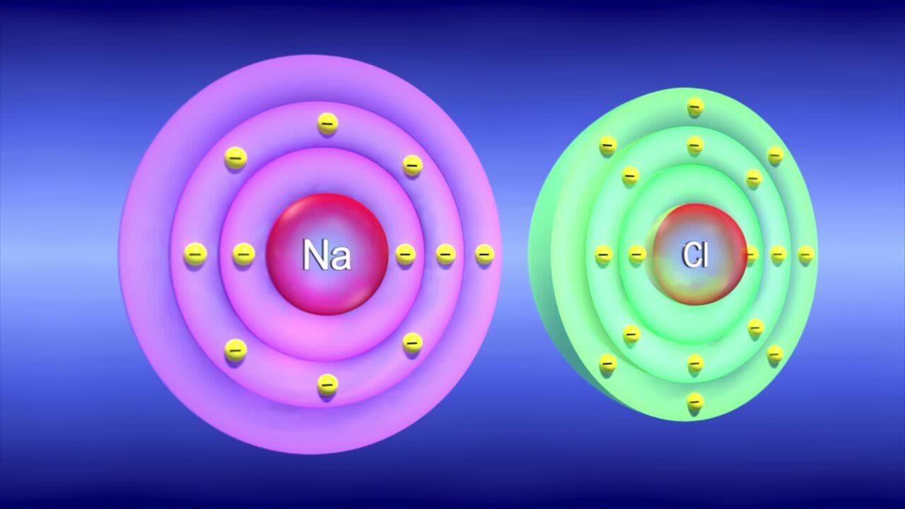 Redoxreaktioner – elektronöverföring