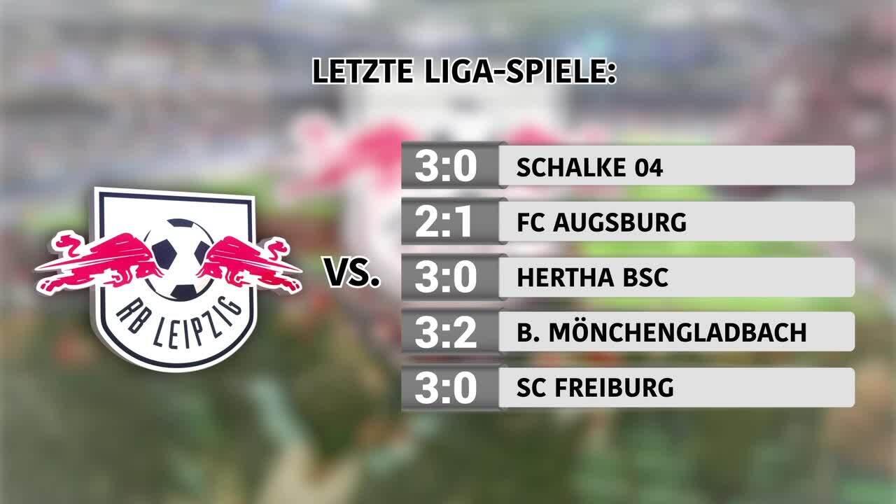 RB Leipzig gegen Eintracht Frankfurt: Die Gegner im Check
