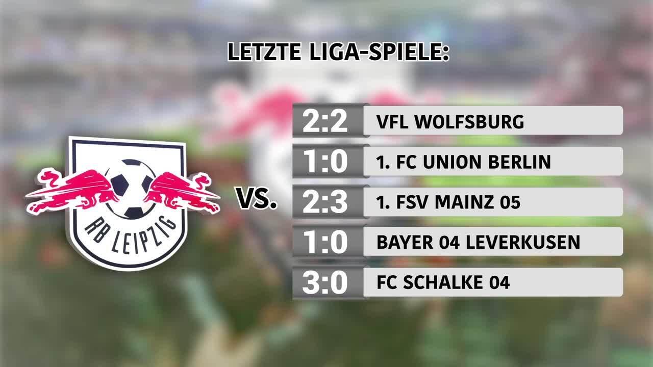 RB Leipzig vs. FC Augsburg: Die Gegner im Check