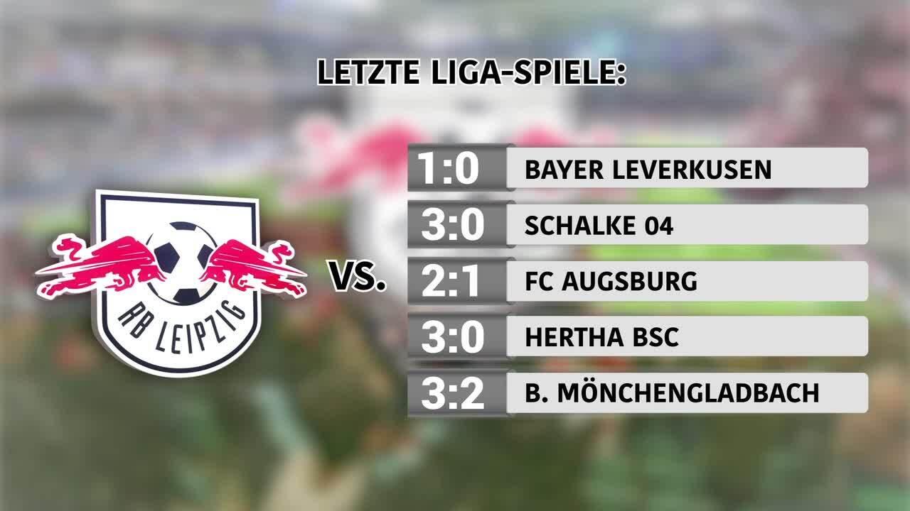 RB Leipzig beim SC Freiburg: Die Gegner im Check