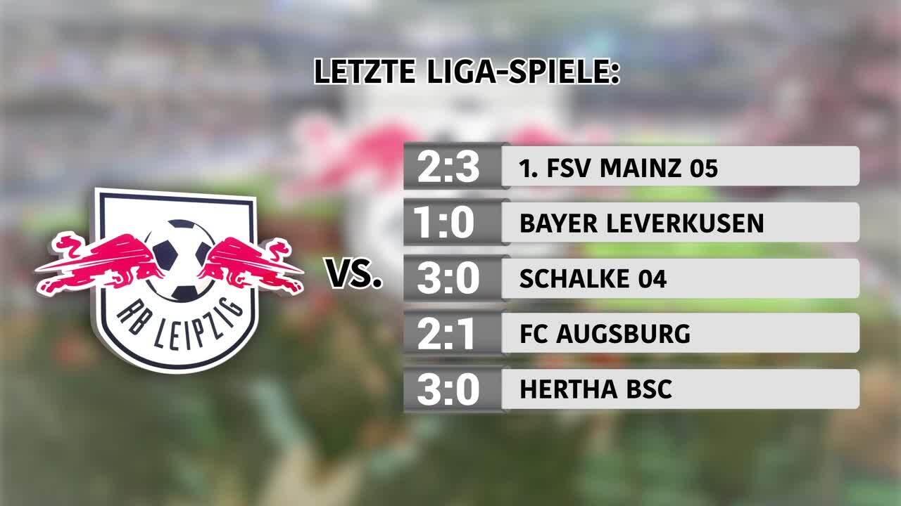 RB Leipzig vs. Borussia Mönchengladbach: Die Gegner im Check