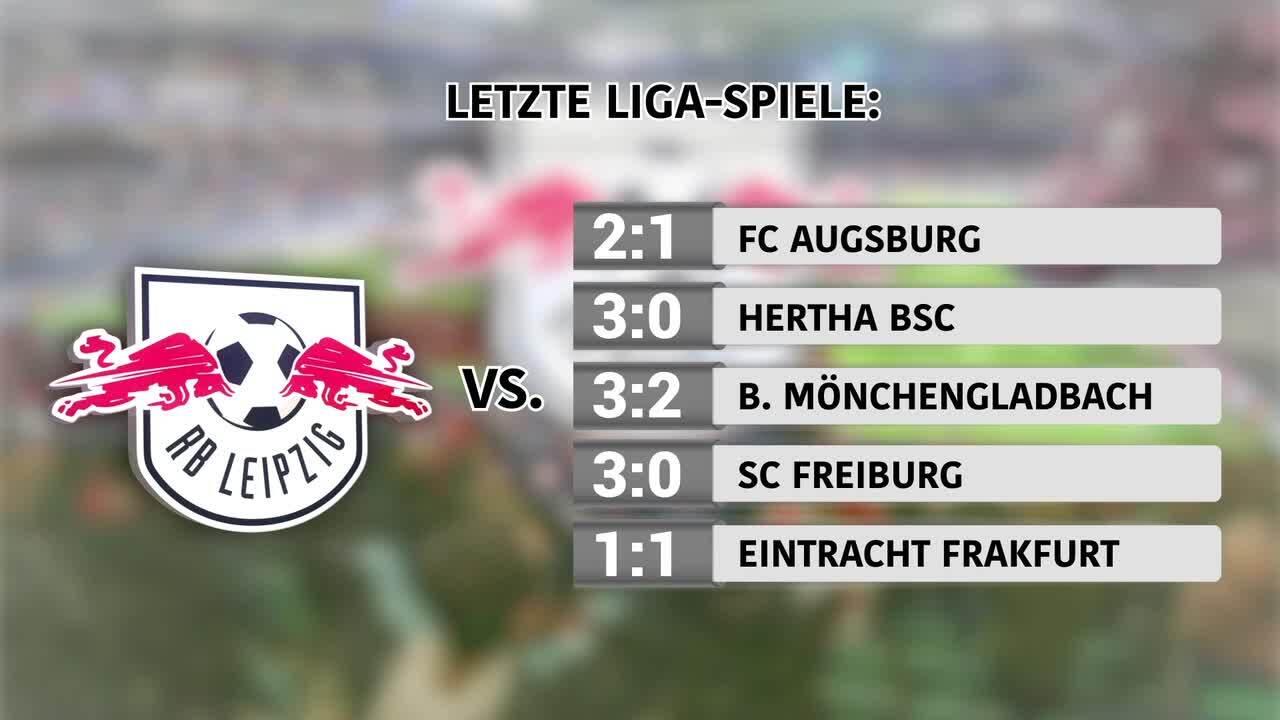 Arminia Bielefeld gegen RB Leipzig: Die Gegner im Check