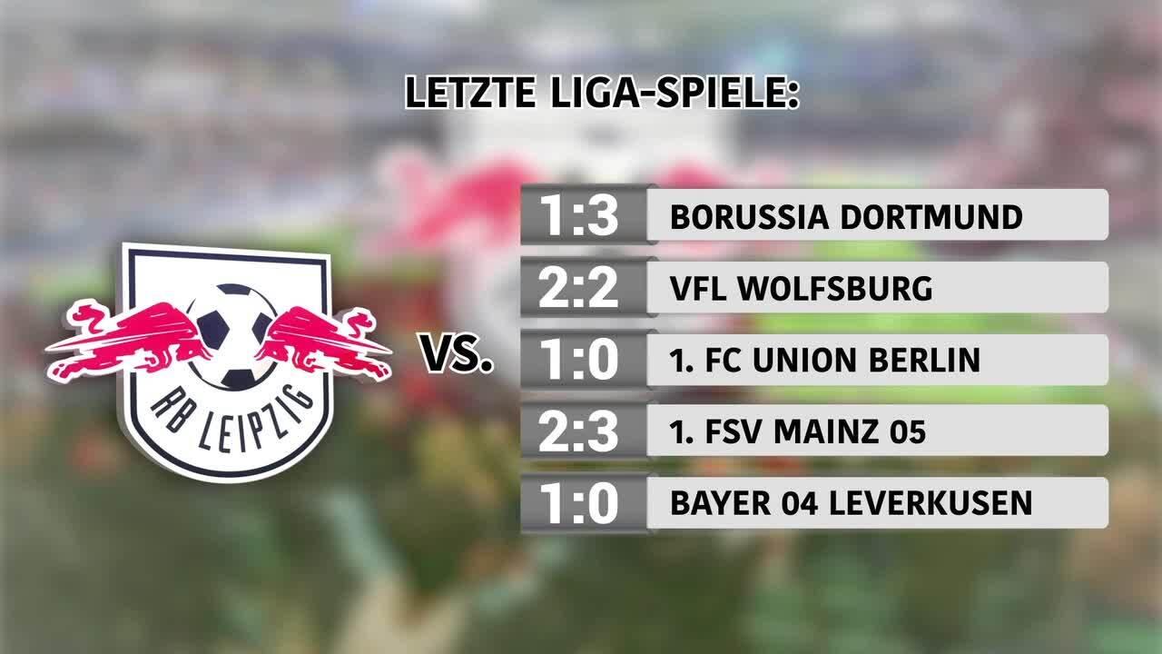 RB Leipzig beim FC Schalke 04: Die Gegner im Check