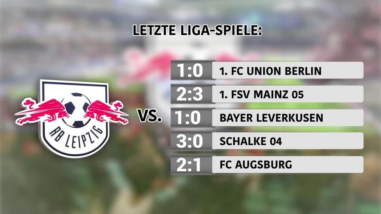 Hertha BSC vs. RB Leipzig: Die Gegner im Check