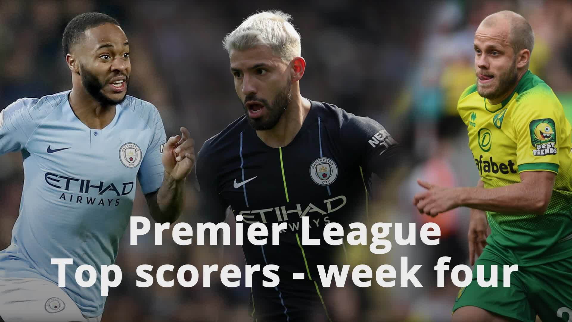 Premier League top scorers: Golden Boot goal standings for