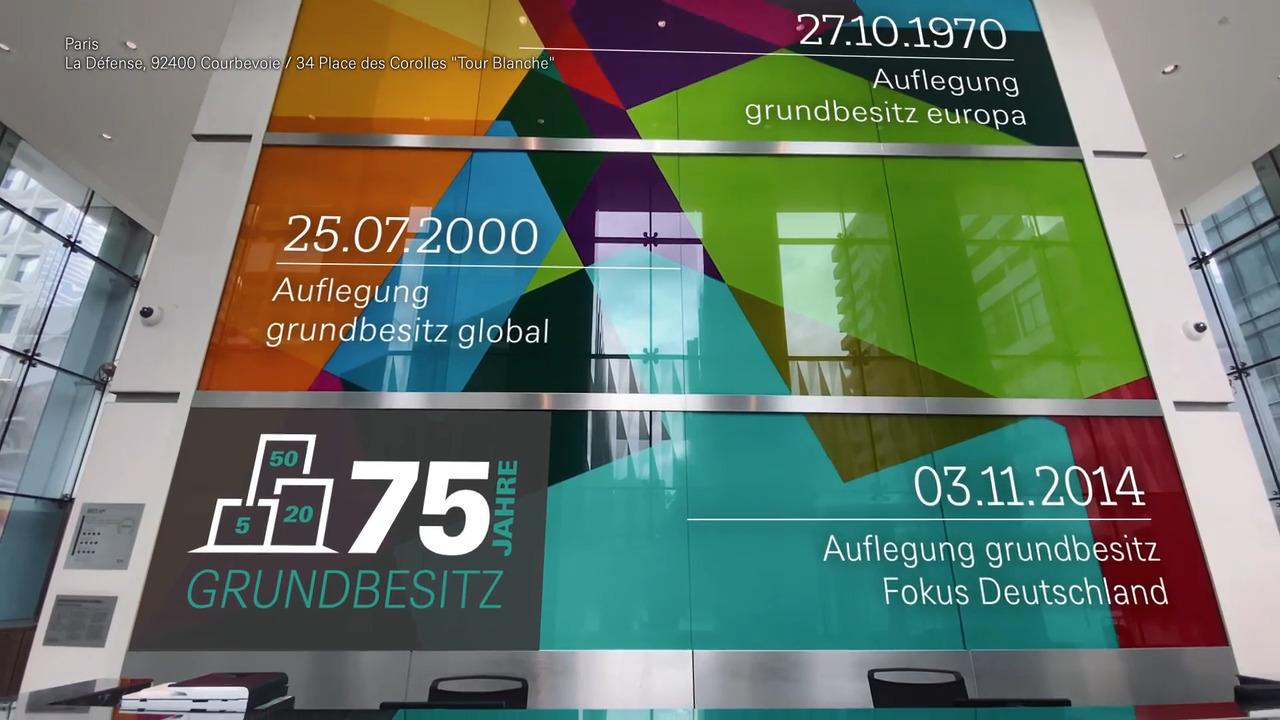 Grundbesitz Europa Bewertung