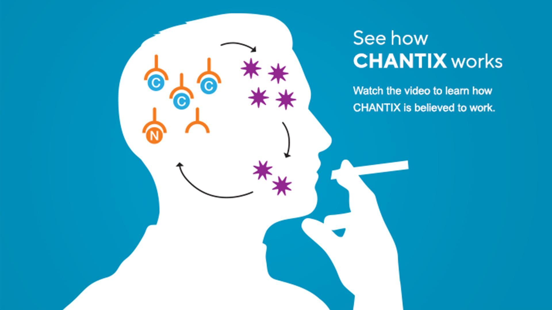 What Chantix Varenicline Does Official Site Safety Info