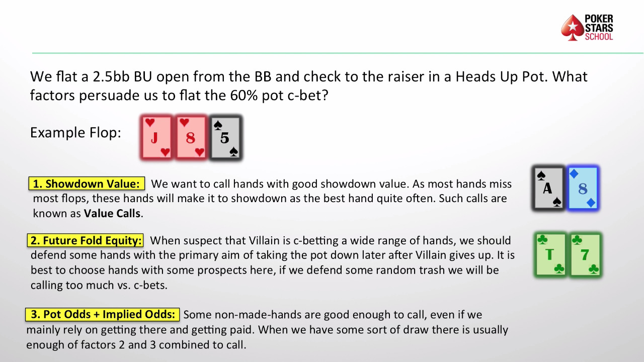 6-Max Cash Game Guide, Episode 8 - Dealing with C-Bets