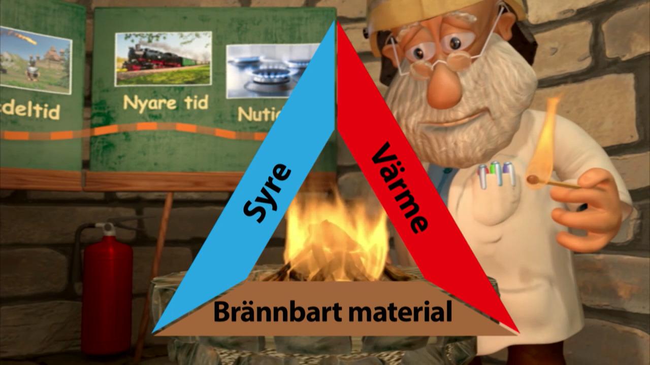Vi lär oss om eld – Brandtriangeln