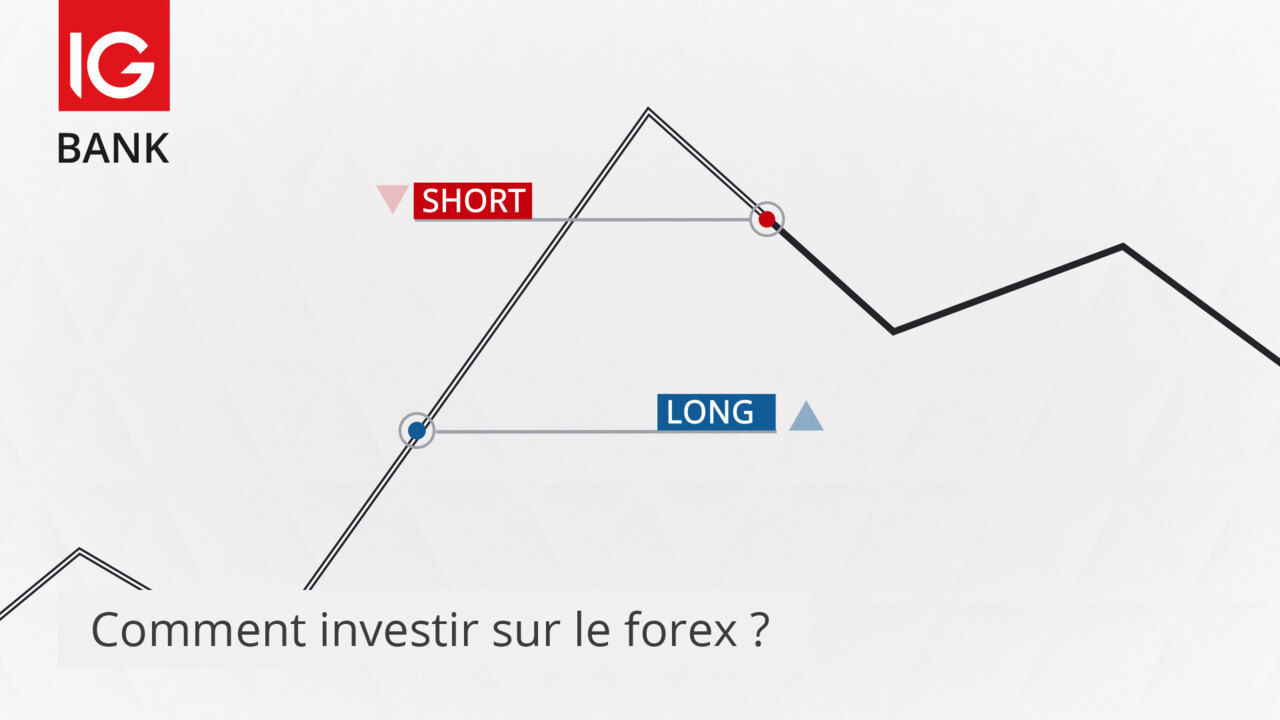 investir le forex