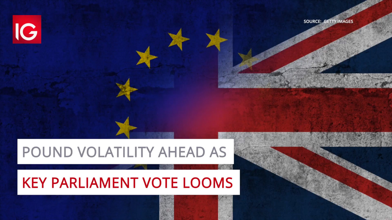 Pound volatility ahead as key Parliament vote looms