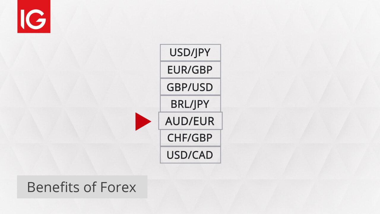 Match x forex