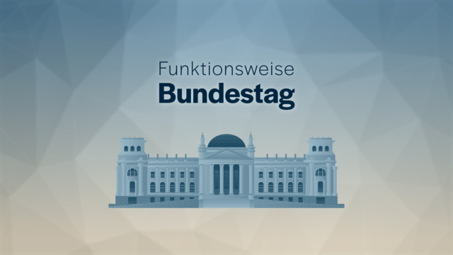 So funktioniert der Bundestag