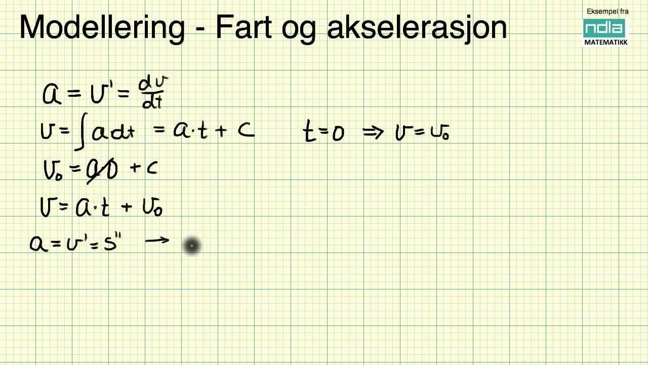 Formel For Akselerasjon