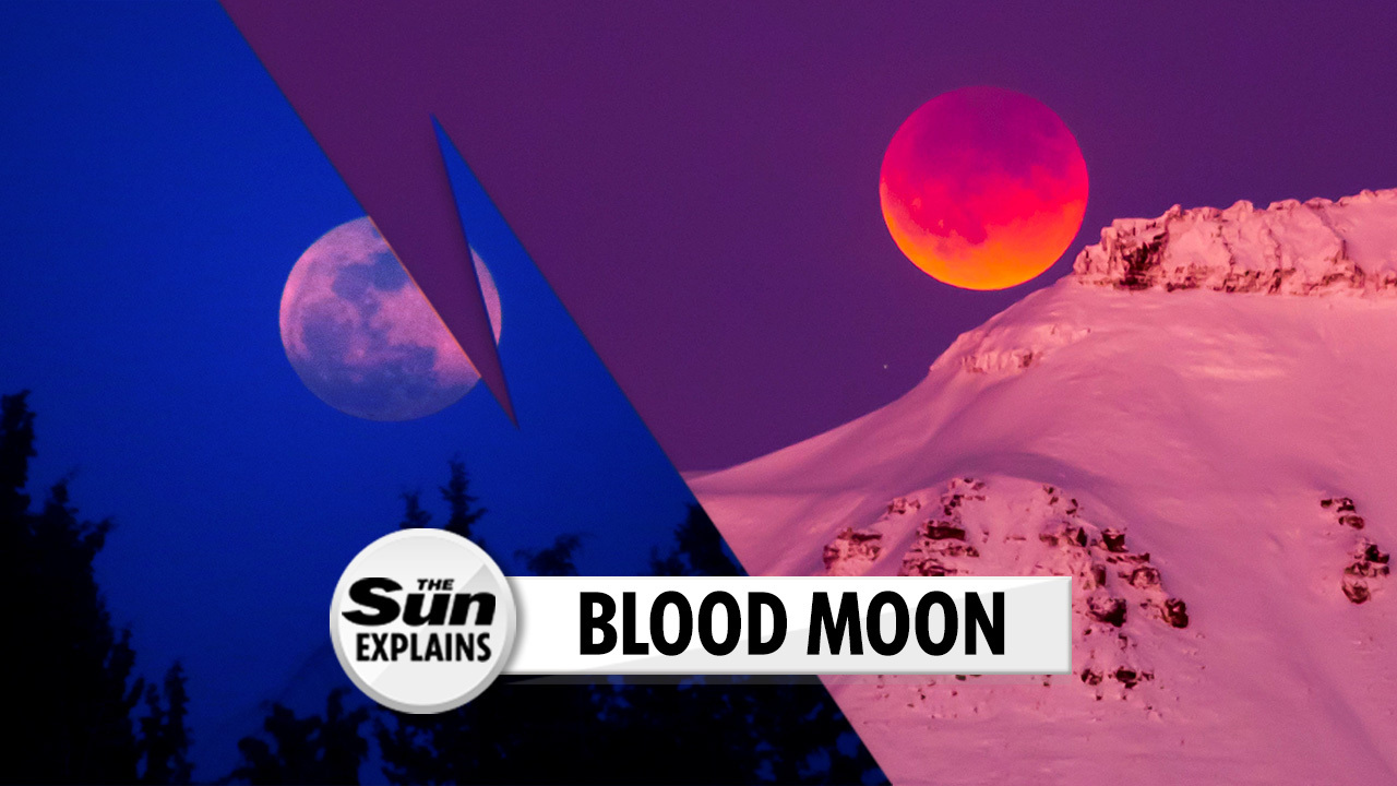 What is the blood moon prophecy, what are the end time