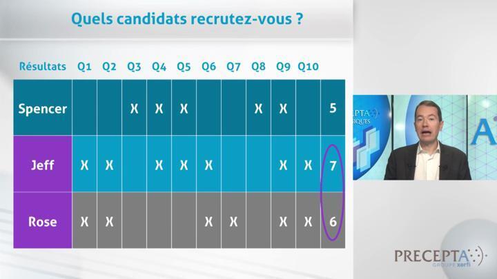 Contrat A Duree Determinee Ou Cdd Les Droits Et Les Devoirs Des