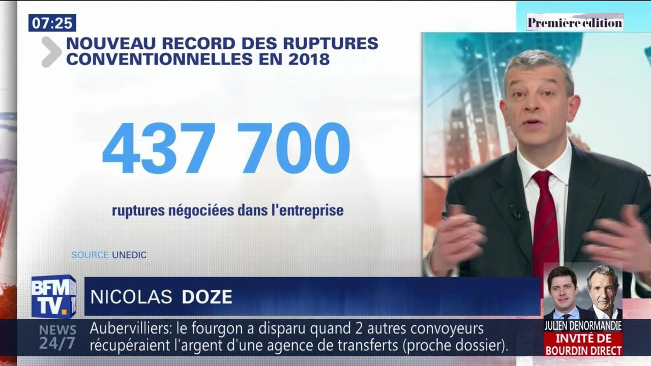 7eb11836e74 Le nombre de ruptures conventionnelles bat des records