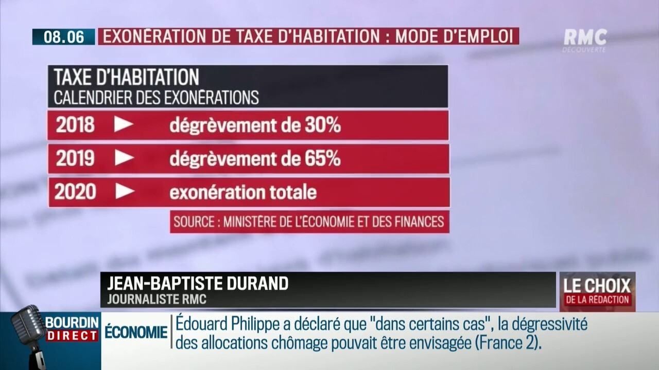 Exoneration De La Taxe D Habitation Le Mode D Emploi Pas Si Simple