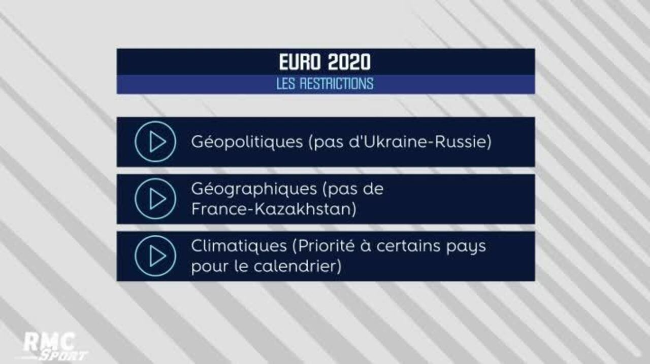 Euro 2020 Calendrier.Qualifications Euro 2020 Mode D Emploi