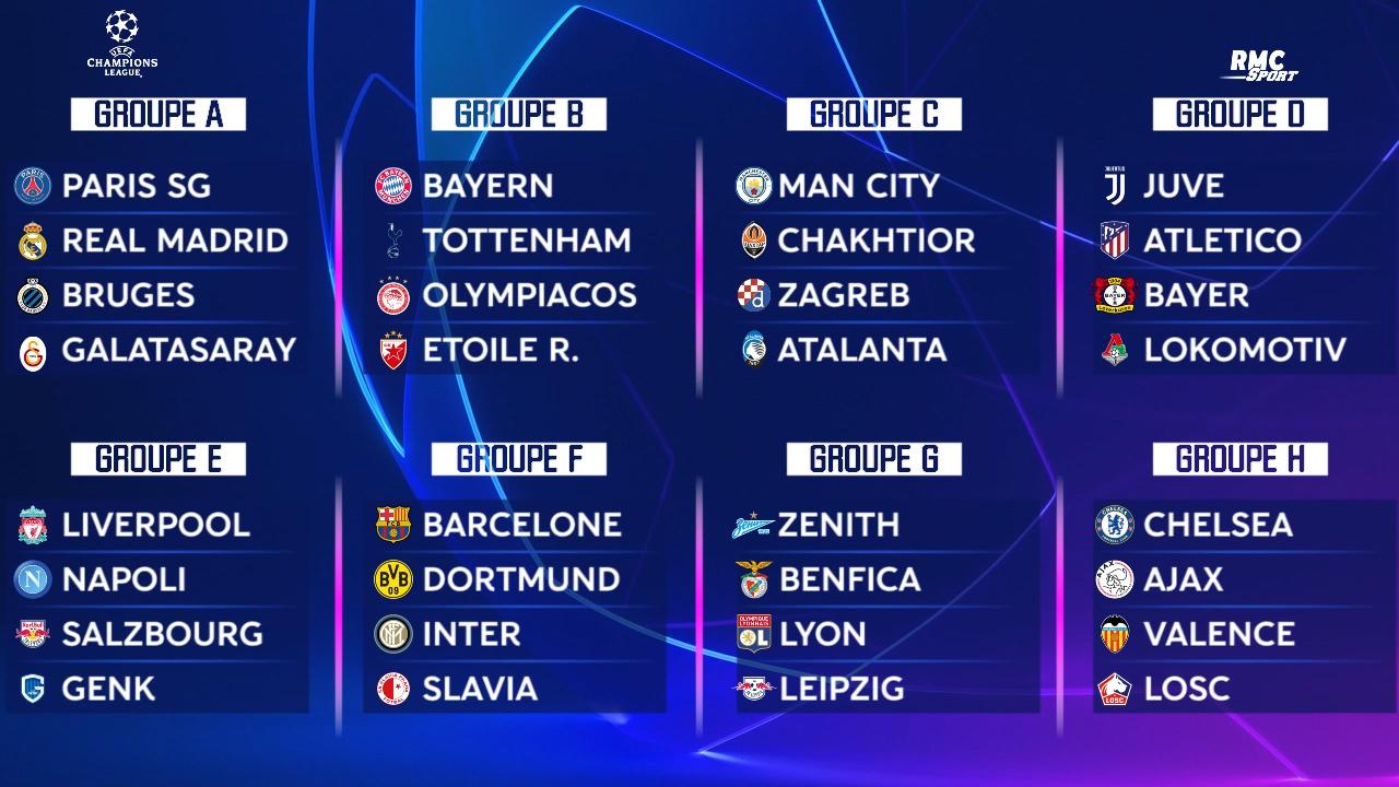 Calendrier Bayern.Ligue Des Champions Le Real Pour Paris Facile Pour L Ol Le Tirage Au Sort Complet